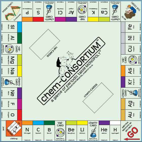 Chem consortium game board by sixmegapixels on deviantart chem consortium game board by sixmegapixels urtaz Choice Image