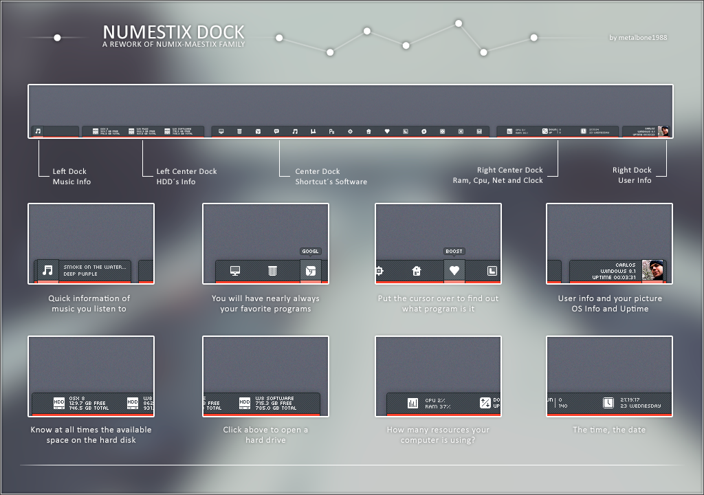 Numestix Dock 1.0