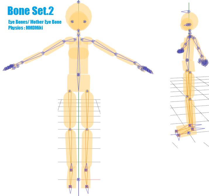 MMD- Bone Set.2 -DL by MMDFakewings18