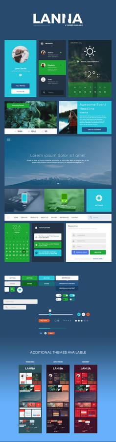 Lanna Free Photoshop UI Kit