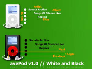 avePod for AveTunes