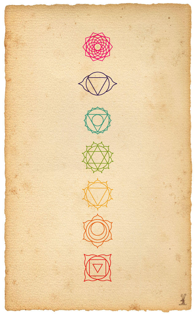 25 best ideas about Chakra symbols on Pinterest  Opening