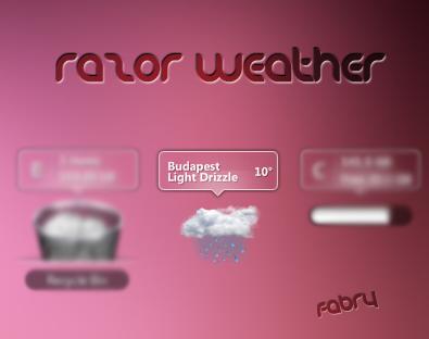 Razor weather by fabry88