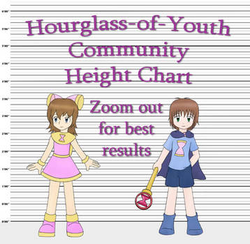 Hourglass-of-Youth Community Height Chart v3.0.8 by TurtwigChampion