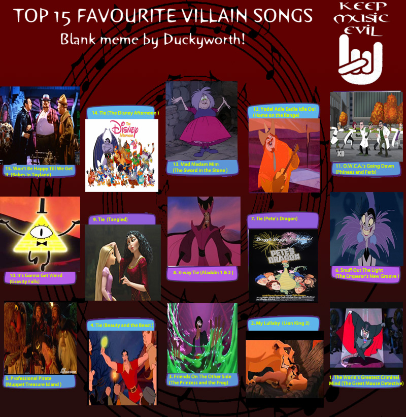 My top 15 favourite Disney villain songs by ToaDJacara on ...Disney Evil Queen Song