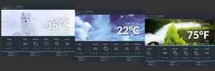 Weather Widget [extended]  by HipHopium