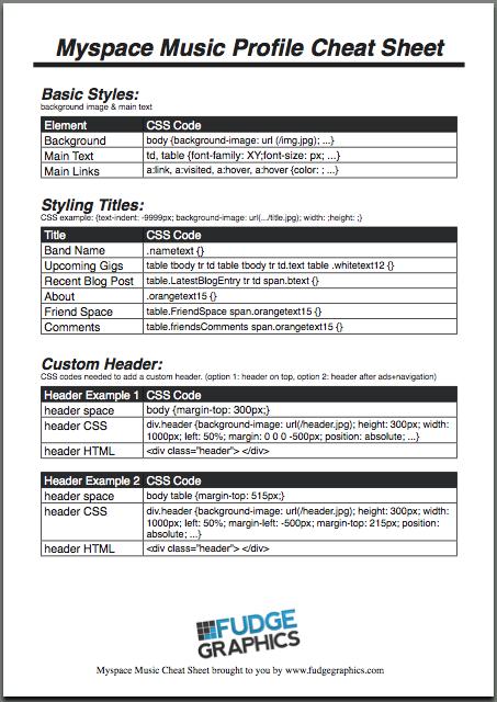 Myspace Music CSS Cheat Sheet by fudgegraphics