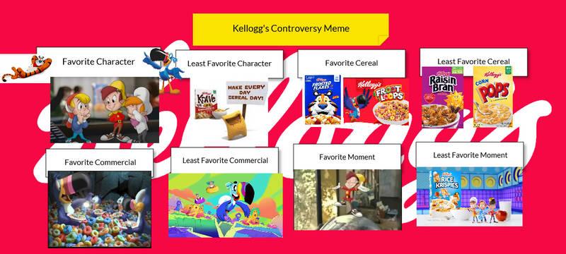 Kellogg's Controversy Meme