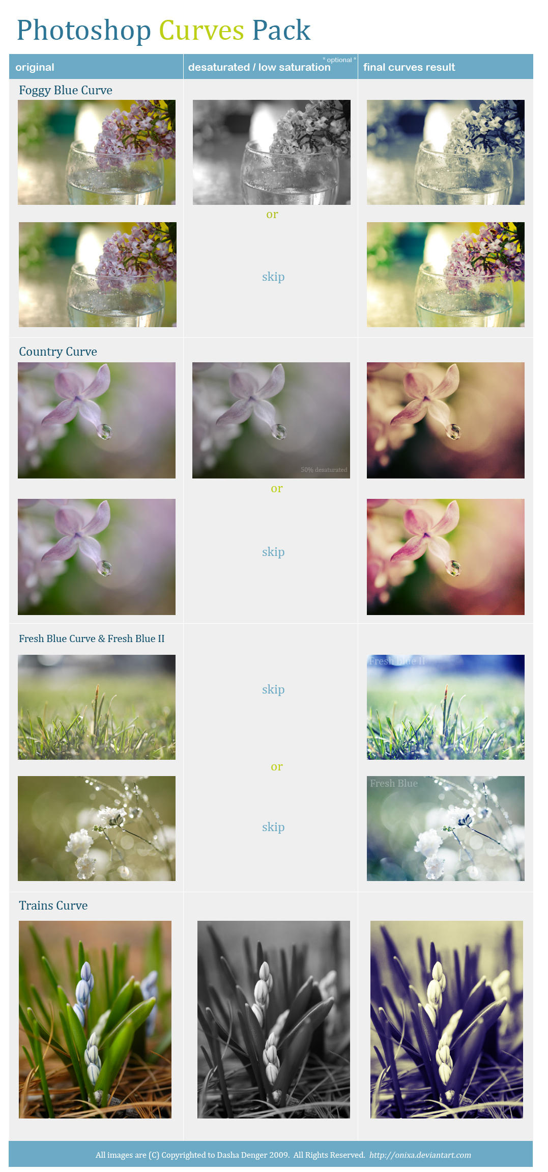 Photoshop Curves Pack by onixa