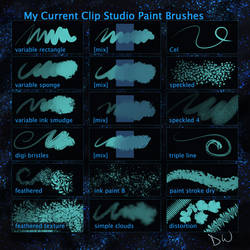 My Current Clip Studio Paint Brushes