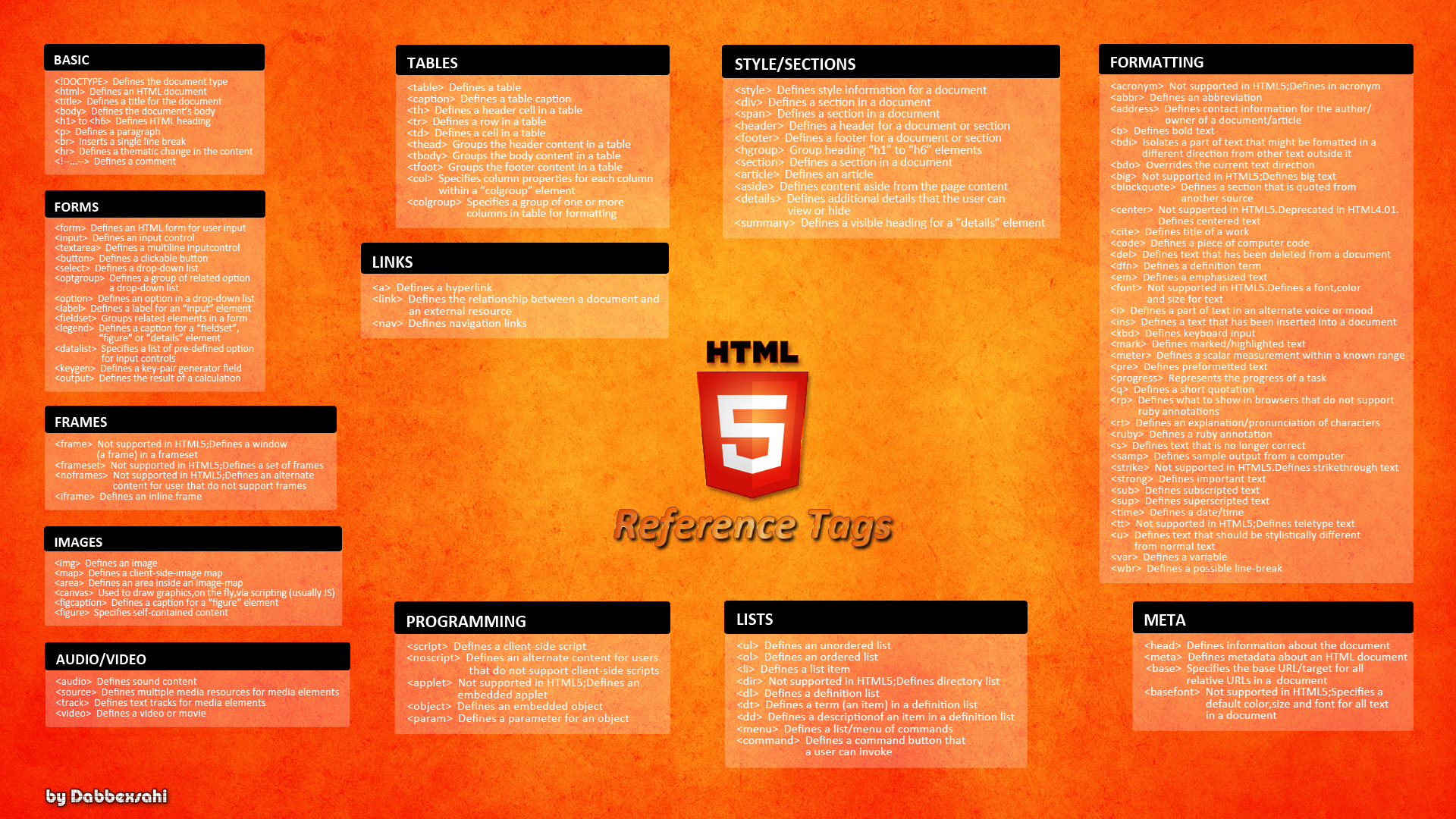 HTML5-Cheat Sheet by dabbex30 on DeviantArt