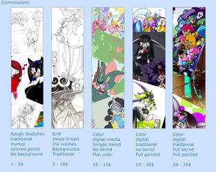 Commission sheet by ladyz0e