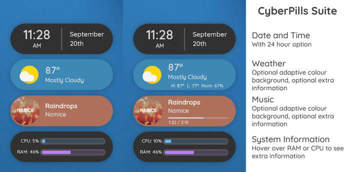 CyberPills Suite for Rainmeter