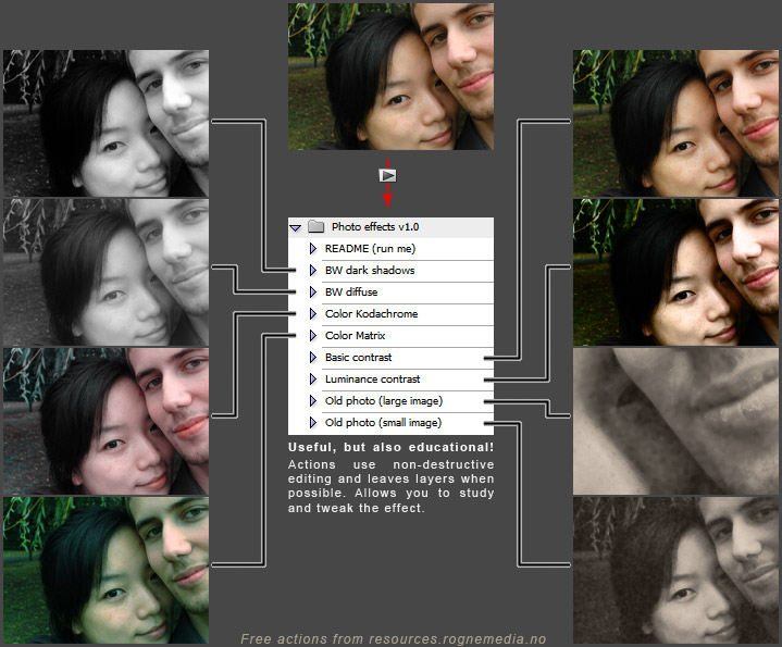 Photo effect actions 1