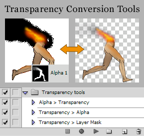 Transparency Conversion Action by chain