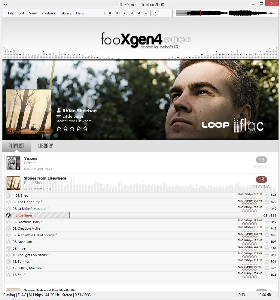 fooXgen4 by MacStew