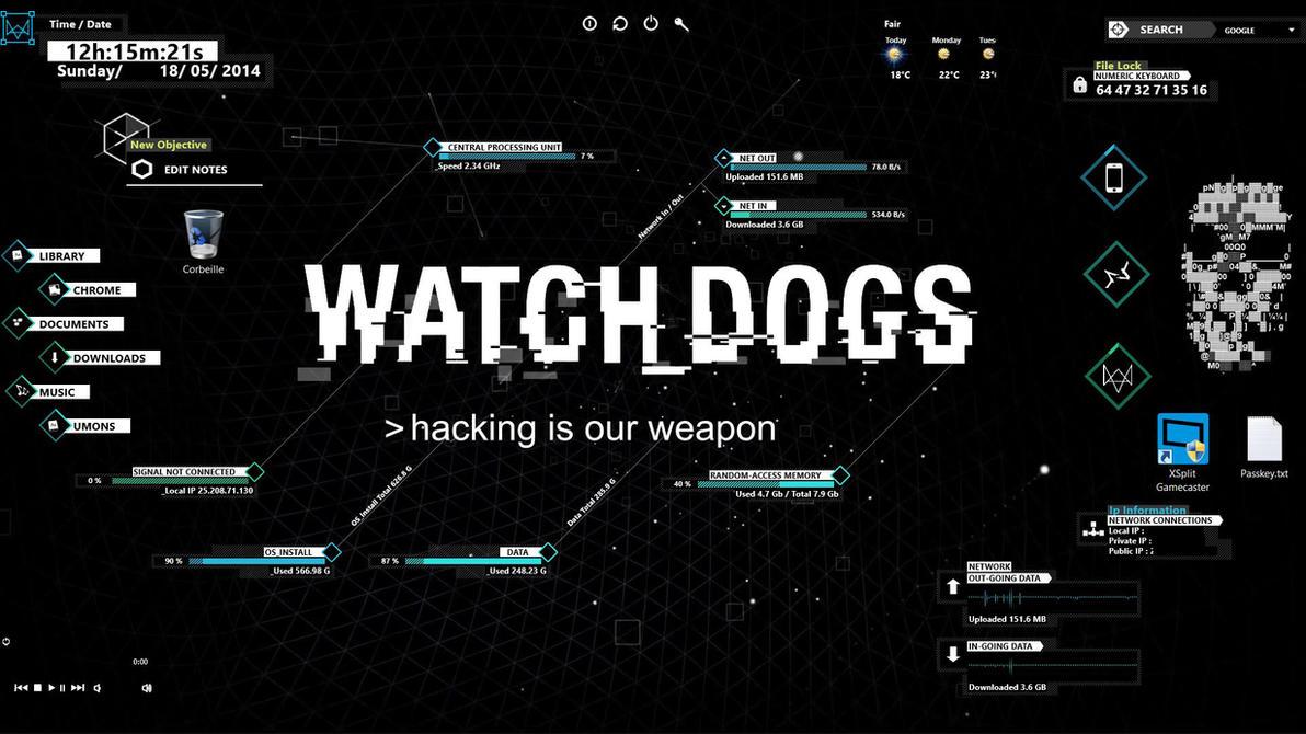 Watch Dogs Theme Windows