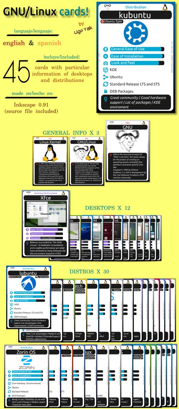 GNU/Linux cards! by ugoyak