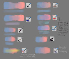 Bloodys Brushes for Krita