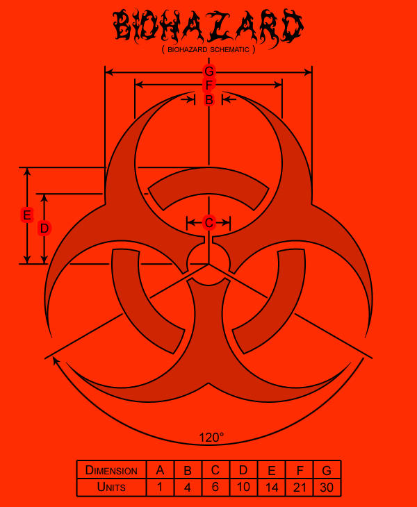 Biohazard Symbol By Dominus On Deviantart