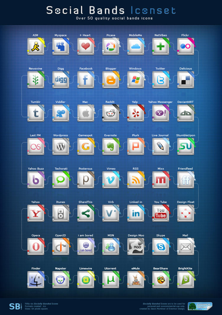 Social Bands Icons by Remitrom73