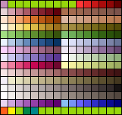 Furcadia Palettes for Gimp (And Now Photoshop!) by AnScathMarcach