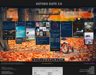 Kotoko Suite v5.0.1 Beta by FaradeyUA