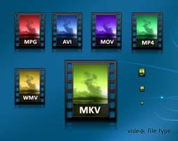Video file type by blymar