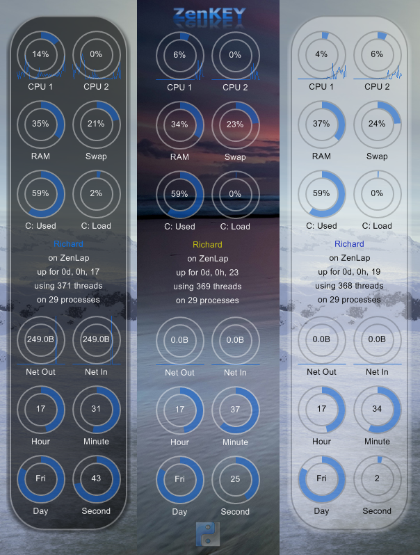 ZenMeter 2 BWC by zencode
