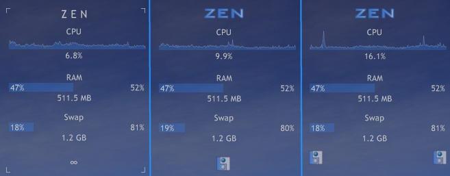 ZenMETER by zencode