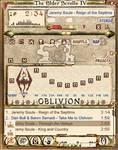 Elder Scrolls IV - Oblivion amp v2