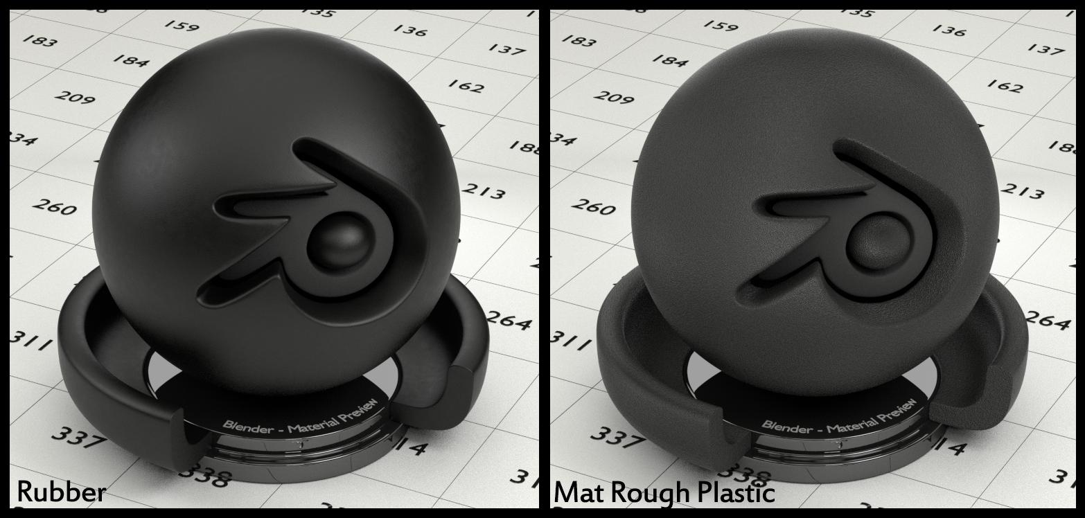 Basic Rubber/Plastic material for Blender by Nikola3D on DeviantArt