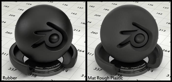 Basic Rubber/Plastic material for Blender