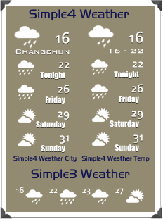 Simple4 Weather v1.02 4Avedesk by yfengp