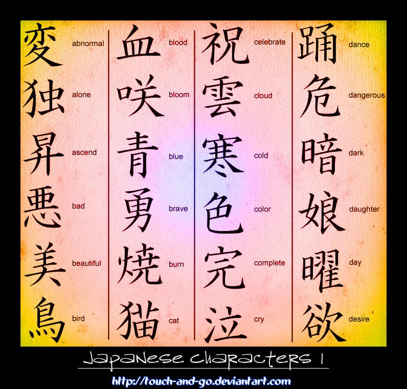 characters no Japanese