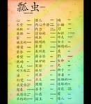 Chinese Characters III