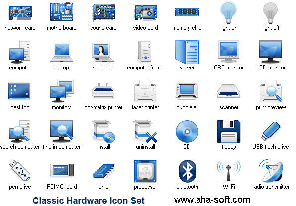 Classic Hardware Icon Set by Ikonod