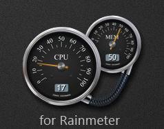 Gauge CPU
