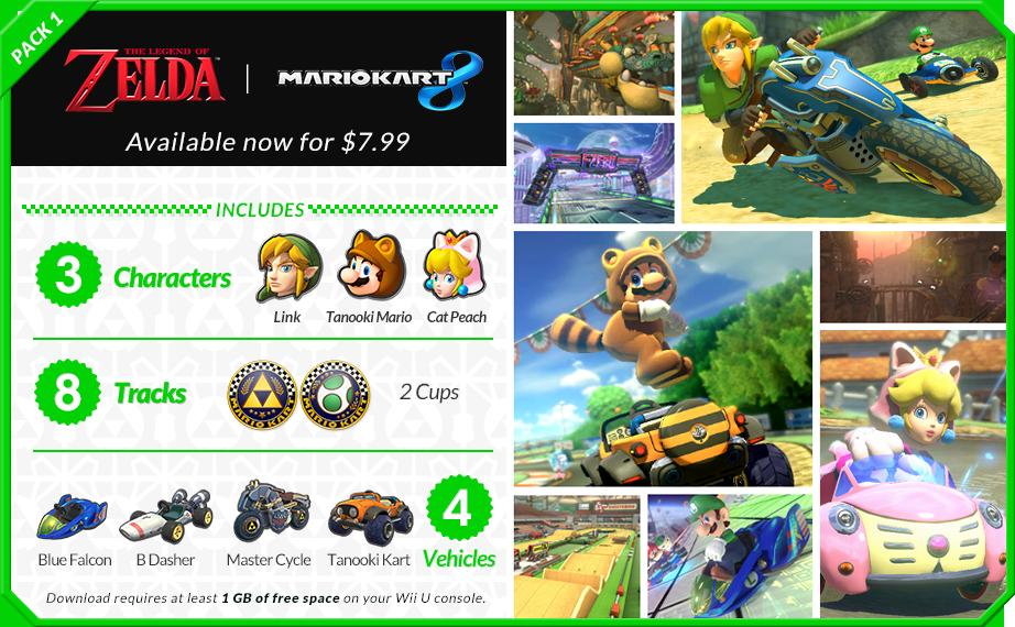 Mario Kart 8 Dlc Ideas Meme Base By Sonicpal On Deviantart