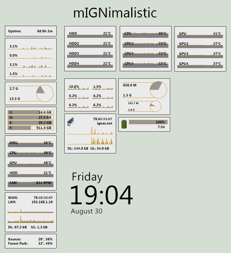 mIGNimalistic by ignasio100