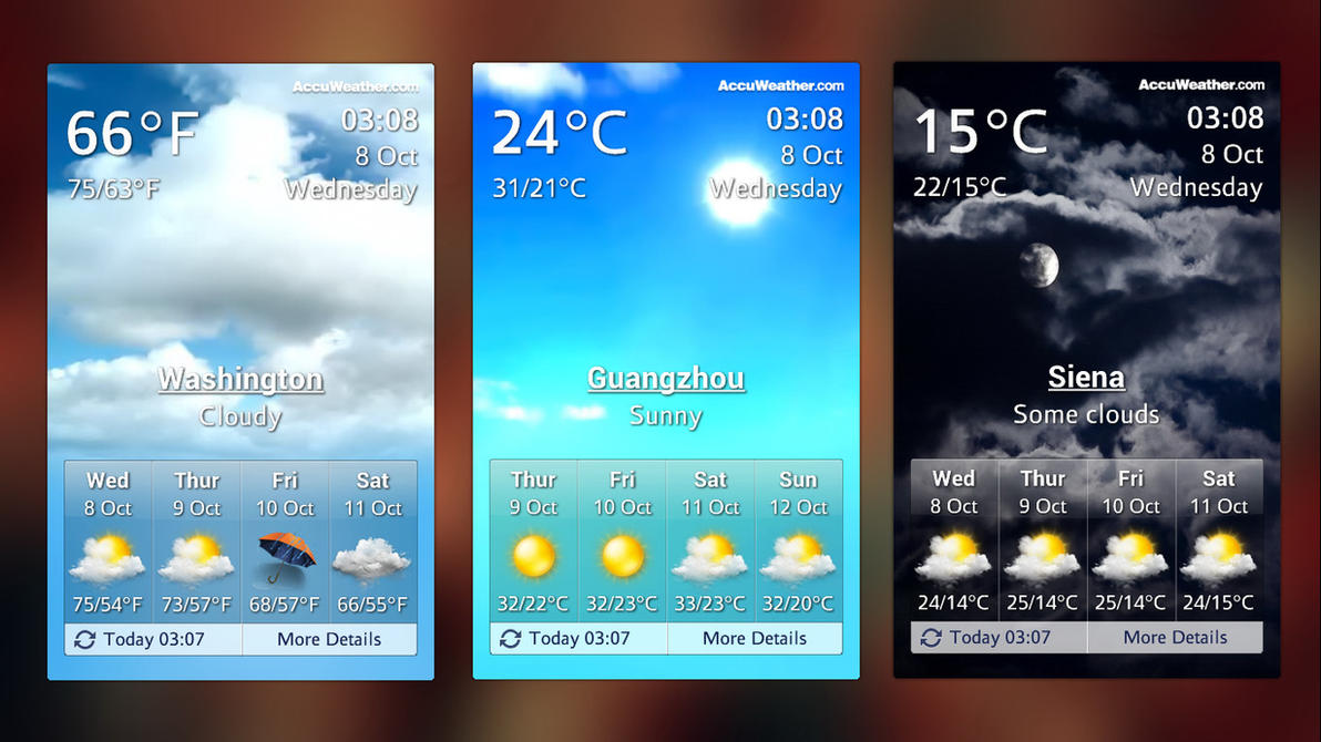 Huawei Ascend G300 Weather EX for xwidget by Jimking on