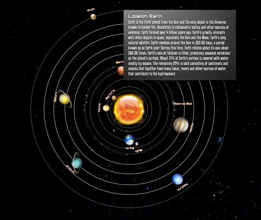 solar system animated - photo #16