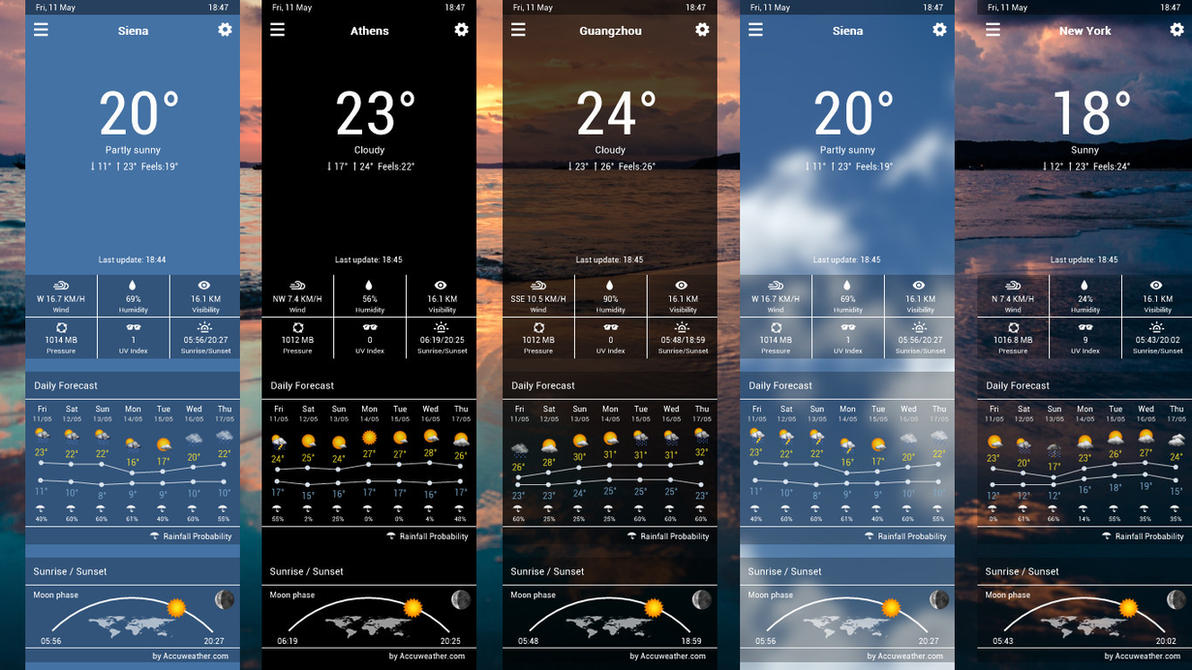 Vertical Weather Bar (animated) for xwidget by Jimking