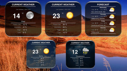 Desk Weather for xwidget by Jimking