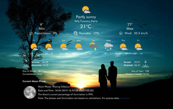 Forecaster for xwidget by Jimking