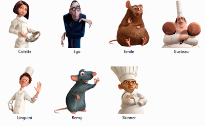 Movie Ratatouille Character Zona Ilmu 6
