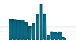 Sound Bars + VMD Spectrum DL *UPDATED by RuchiiP
