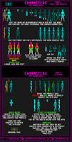Tutorial - Characters - Human Male by SadfaceRL