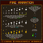 Fire Animation Tutorial