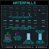 Waterfall Animation Tutorial by SadfaceRL